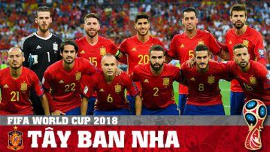 Photo of Danh sách đội tuyển Tây Ban Nha World Cup 2020 (chính thức)