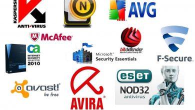 Photo of Top 5 phần mềm diệt virus bản quyền miễn phí tốt nhất 2021