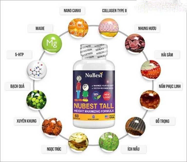 Thành phần của viên uống NuBest Tall (Nguồn: NuBest Việt Nam)